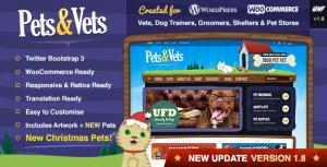Pets & Vets Dog Breeder WordPress Theme