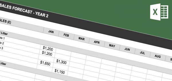 Dog Breeding Business Plan Financial Analysis